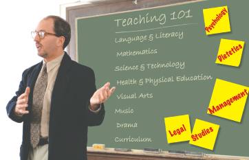 Teacher at Unicopy